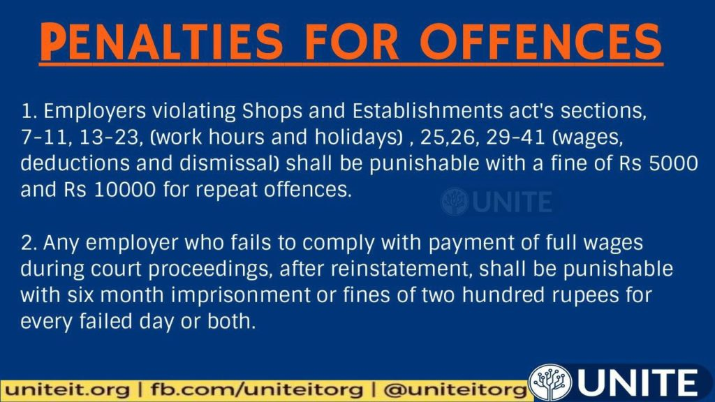 The penalties for offenses in violation of TN Shops and Establishments act - 09/09/2020